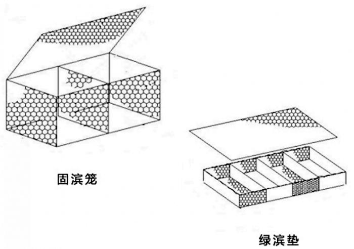 尖扎县固滨笼