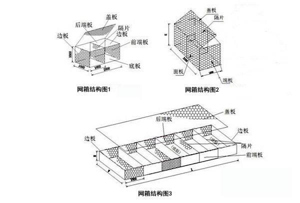 格宾网箱结构.jpg