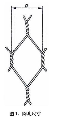 网孔尺寸.png
