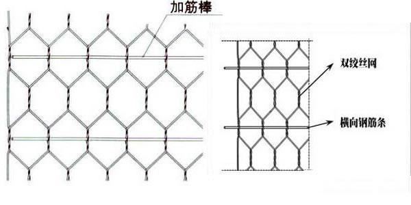 路面加筋网参数表格
