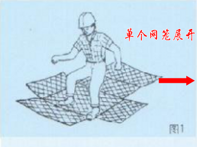 固滨笼单个网片展开,抚平折痕